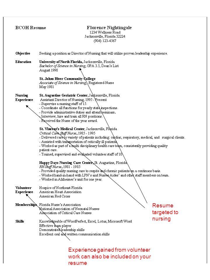 Narrative Tense-Right Now or Way Back Then - Editor\u0027s Blog describe - volunteer work in resume