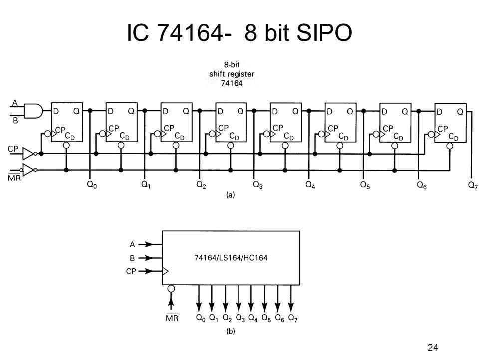 1 Shift Registers \u2013Definitions \u2013I/O Types serial, parallel