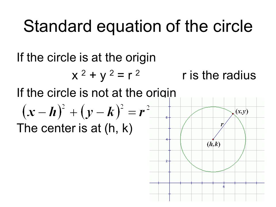 106 Equations of a Circle Standard Equation of a Circle Definition