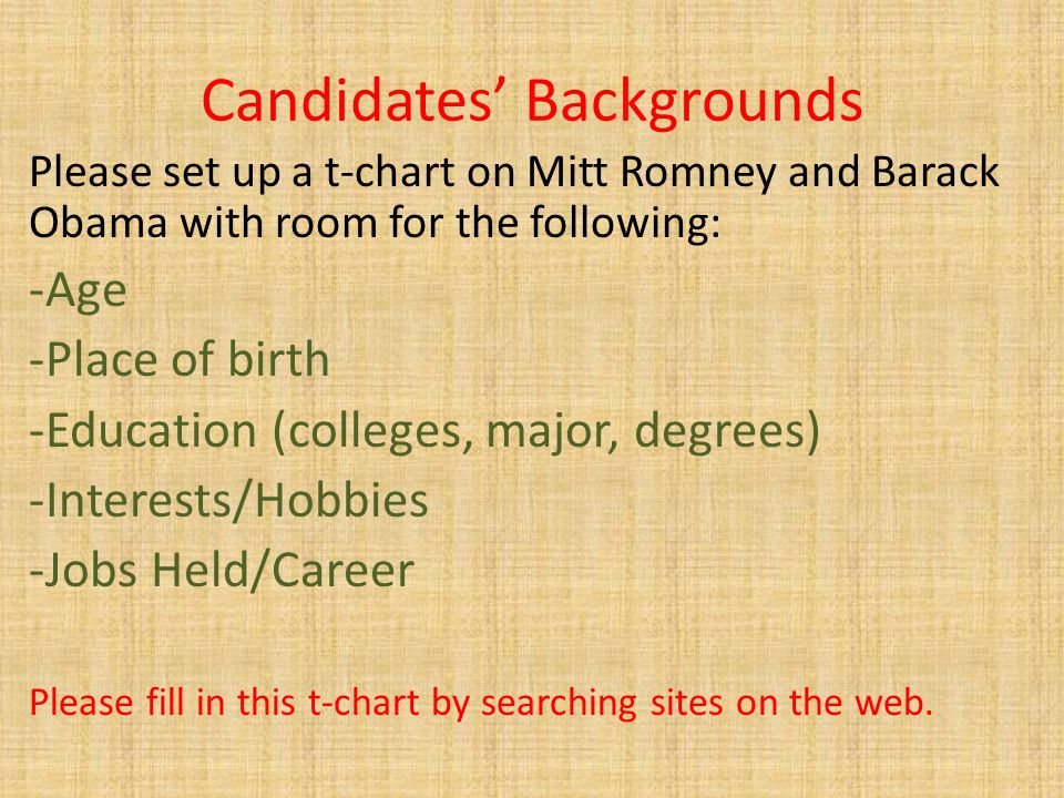 2012 Election Web Quest DIRECTIONS Please take out a sheet of loose - loose leaf paper background