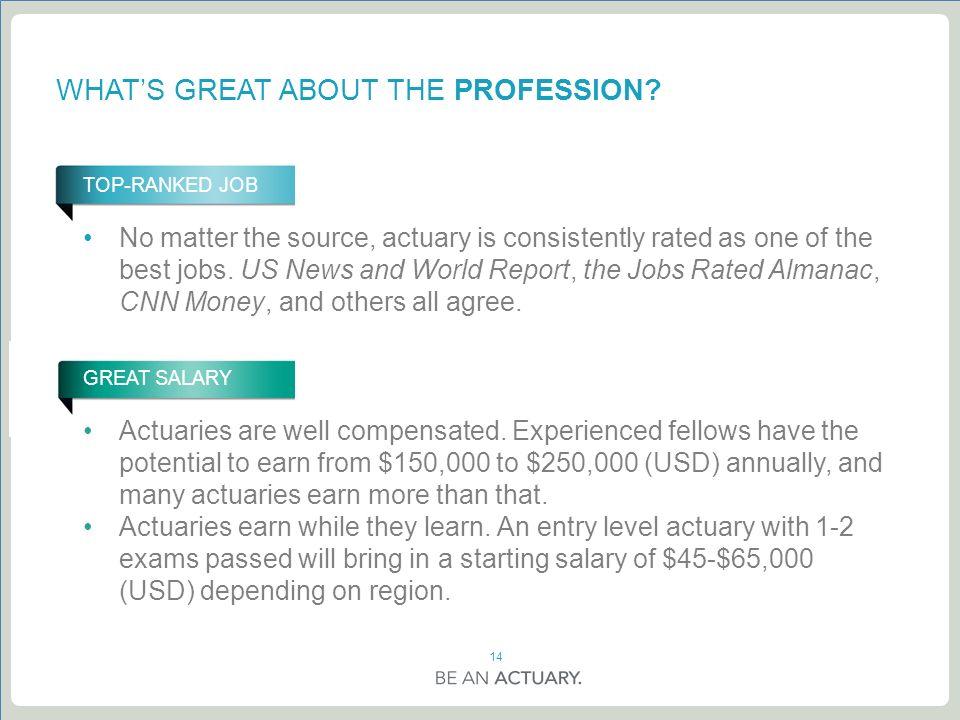 Job Description Of Actuary Financial Analyst Resume Senior \u2013