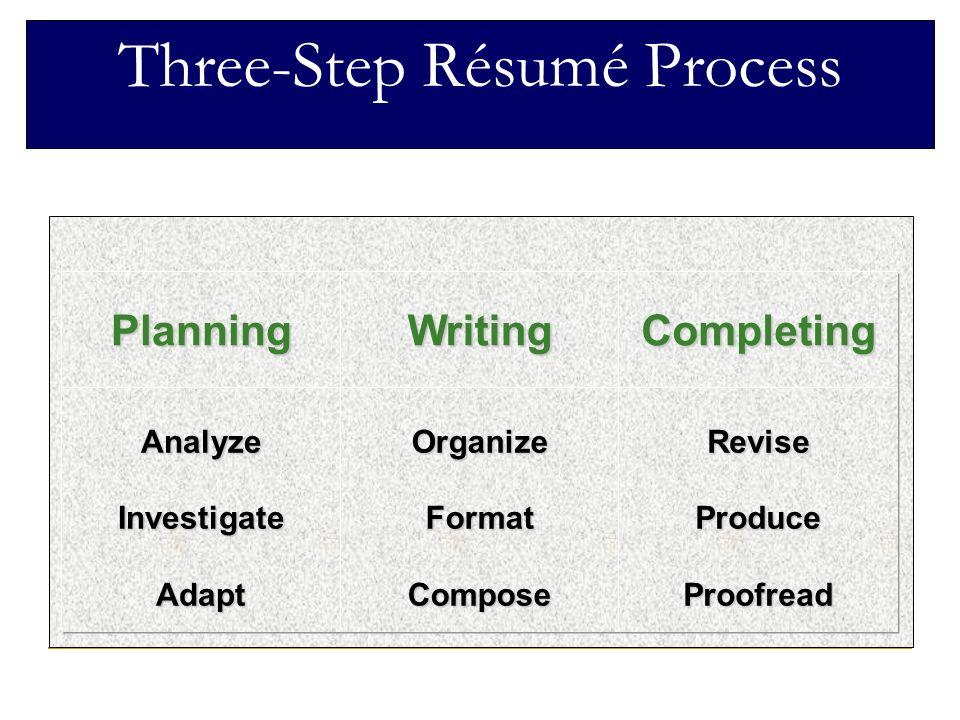 CVs (Résumés) Three-Step Résumé Process Planning