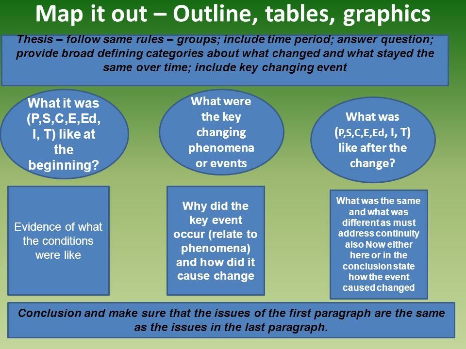 Defining change essay Coursework Academic Service xvtermpaperanuz