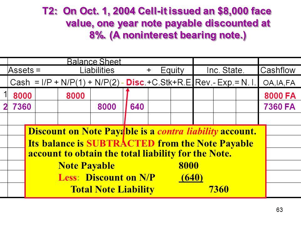 note payables node2002-cvresumepaasprovider