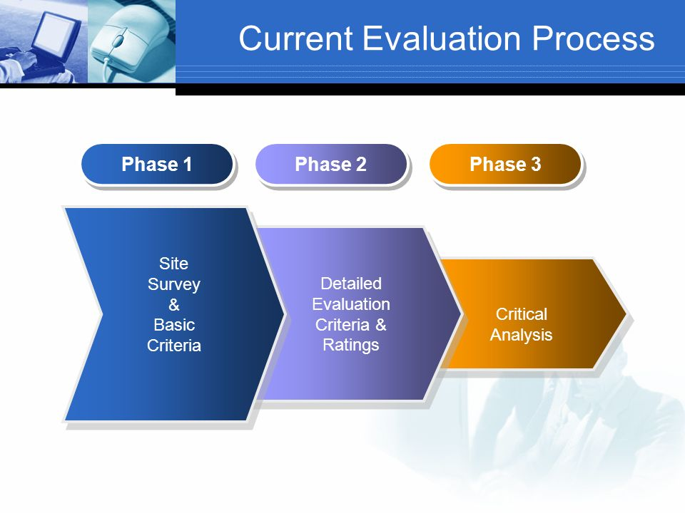 Andrianna Jobin K-6 Software Evaluation Evaluating software for