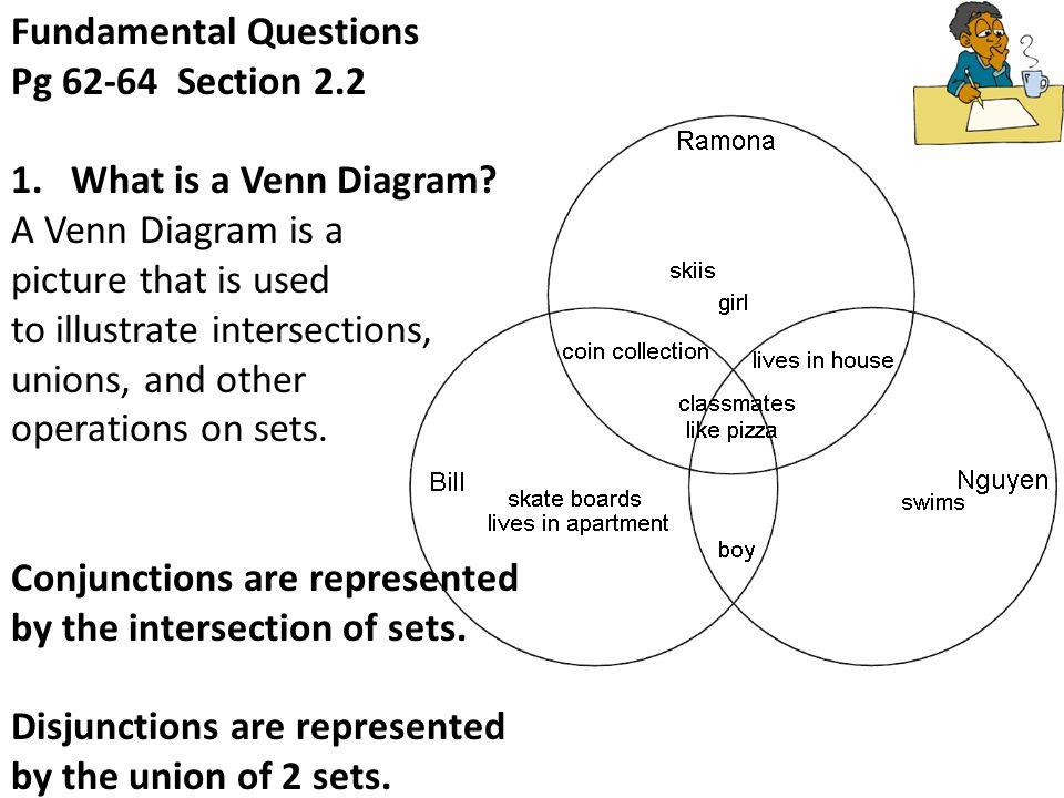 Geometry Date 9/12/2011 Objective Students will create Venn