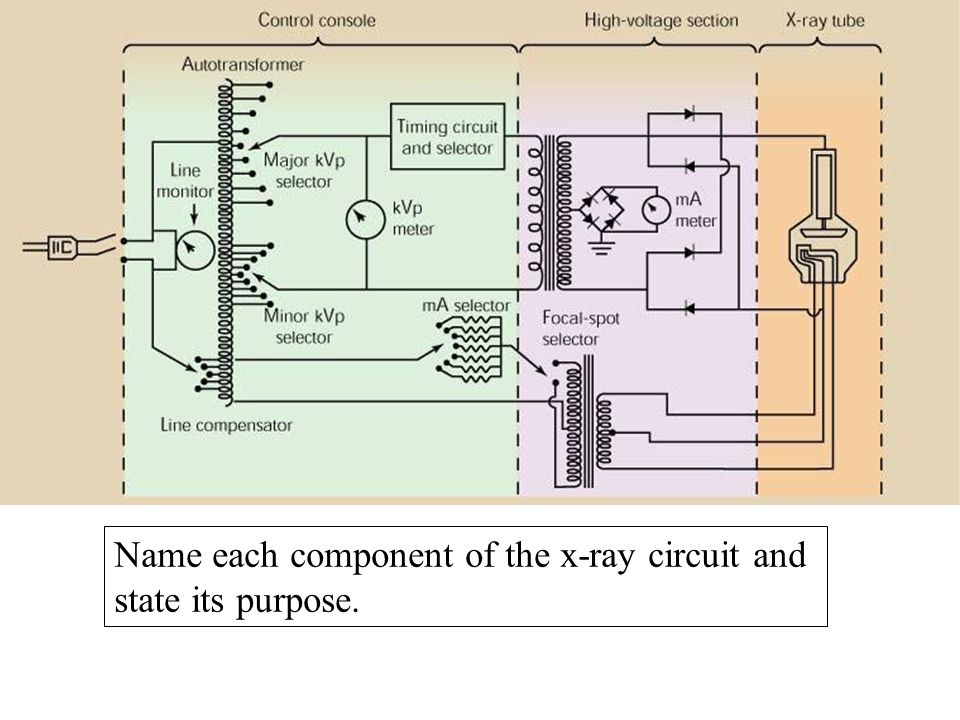 wiring diagram labels motherboard diagram labels pdf motherboard