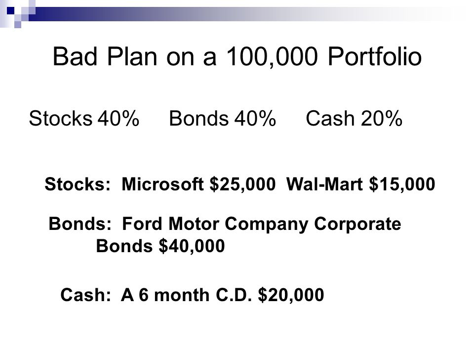 Investing 101 By Bruce McNutt Part 1  Creating a Diversified
