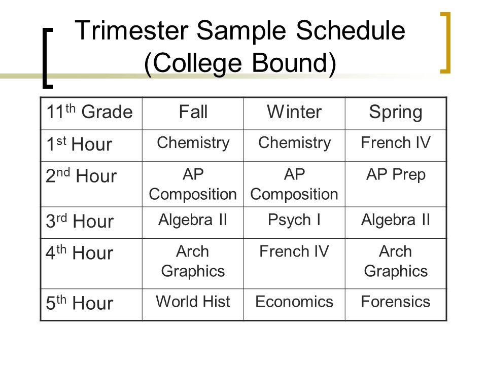 TRIMESTER SCHEDULING Trimester Study Team Goals Develop a schedule
