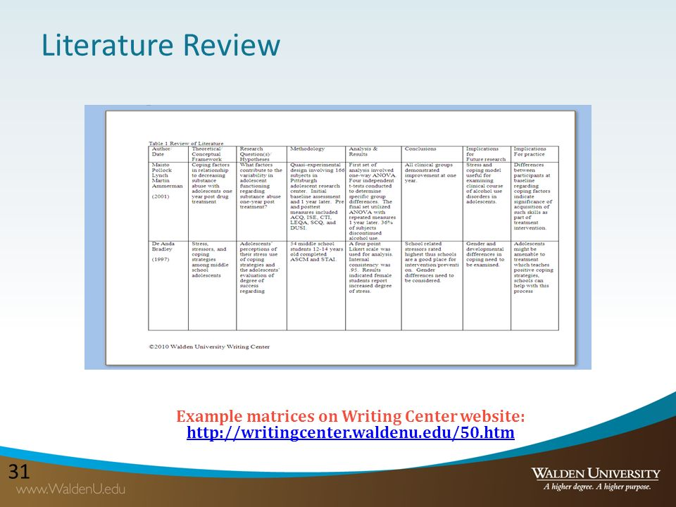 Apa style literature review sample paper - Best and Reasonably