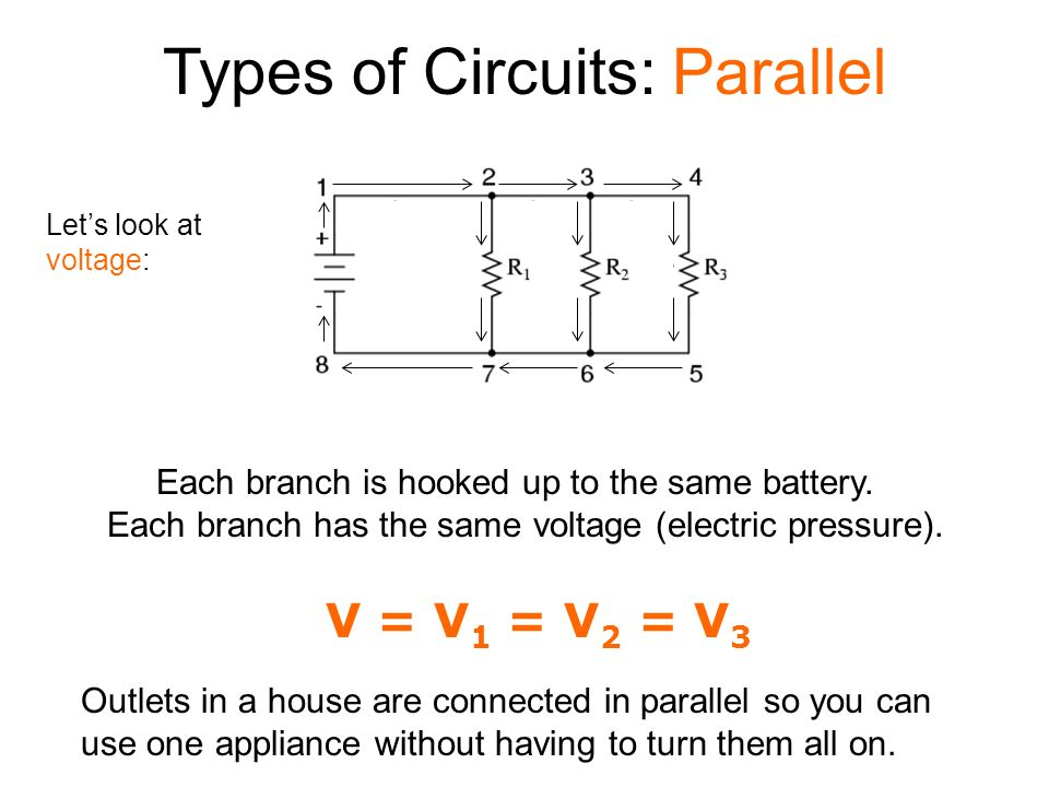 Parallel Circuits Types of Circuits Parallel A parallel circuit
