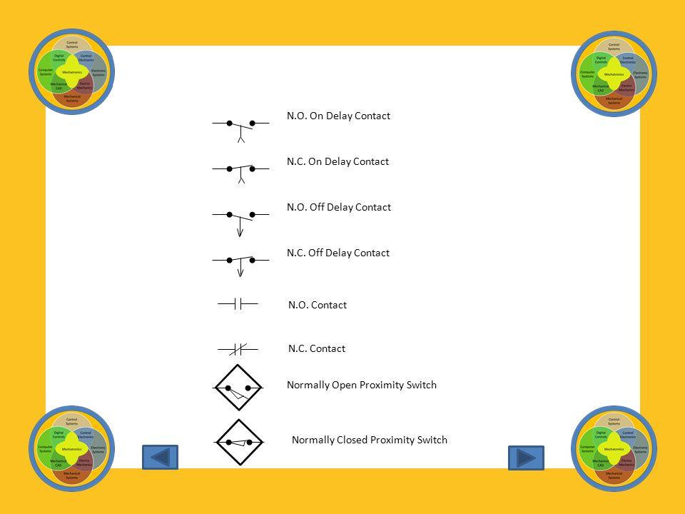 Ladder Diagram Symbols Study the various symbols identified in this