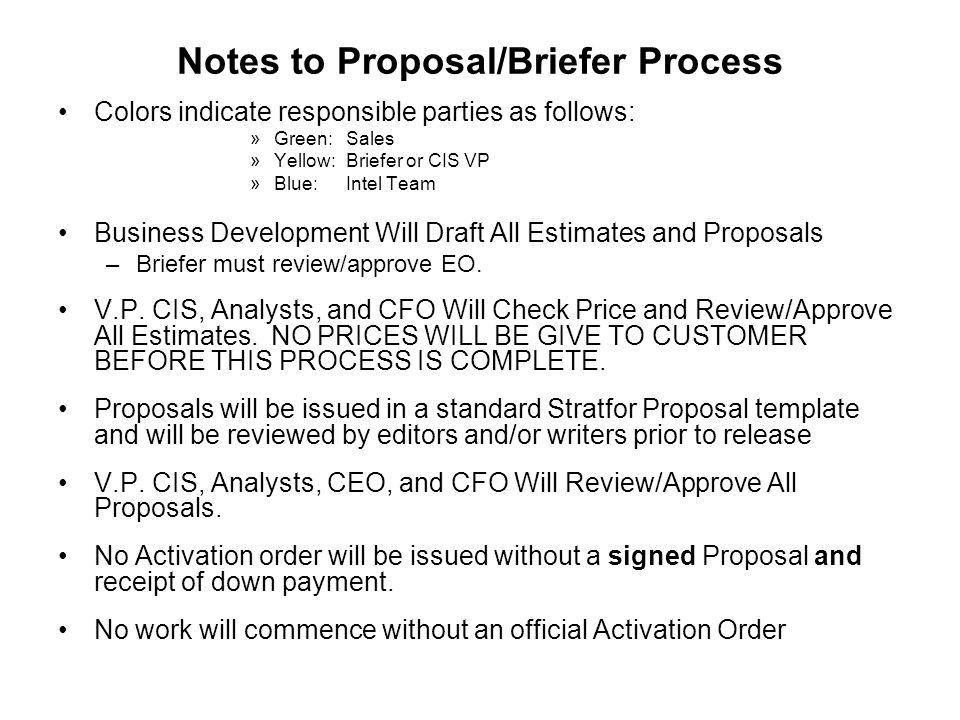 Book Proposal Template - Eliolera - book proposal sample