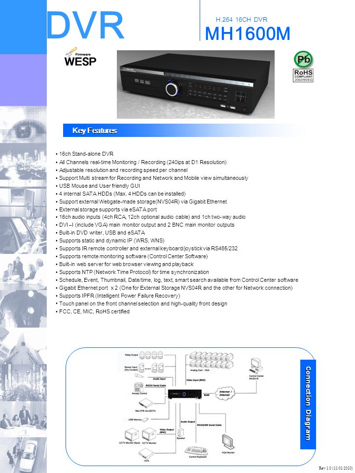 DVR MH1600M H CH DVR Key Features Key Features Connection Diagram