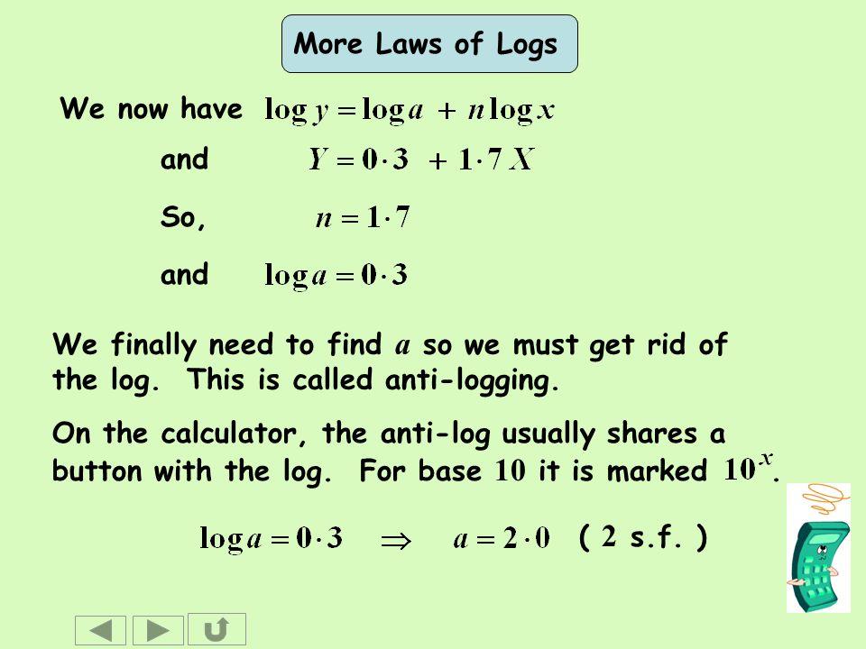 49 A Practical Application of Log Laws © Christine Crisp \u201cTeach A