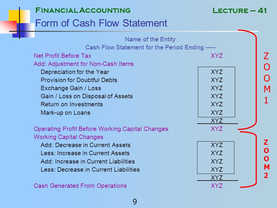 Financial Accounting 1 Lecture u2013 41 Profit and Loss Account Shows - examples of cash receipts