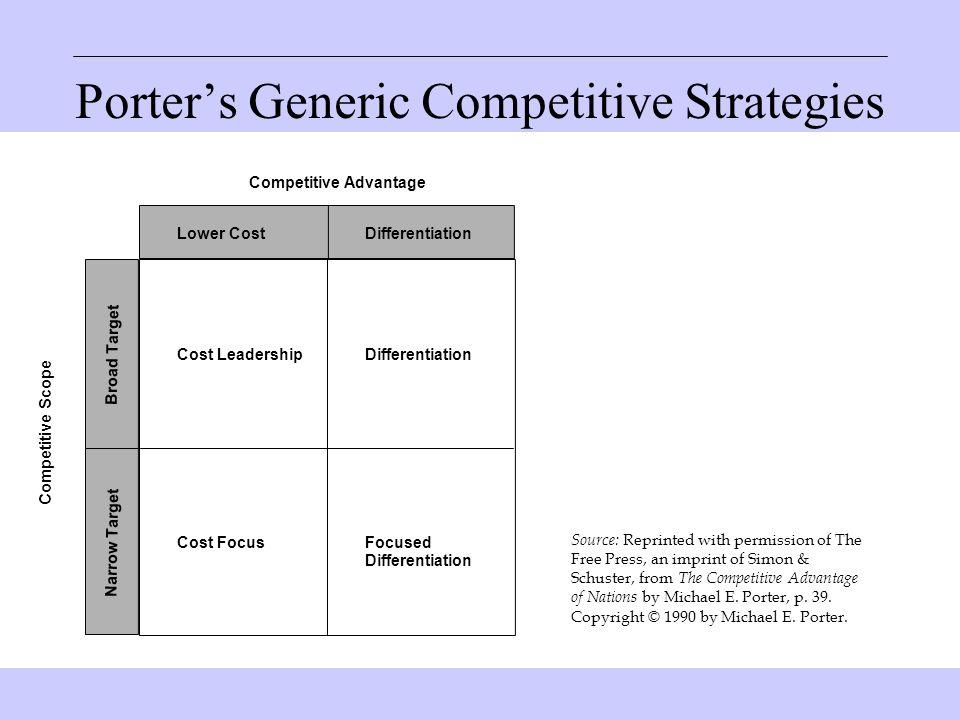 Nike porter generic strategy Term paper Writing Service - porter's three generic strategies
