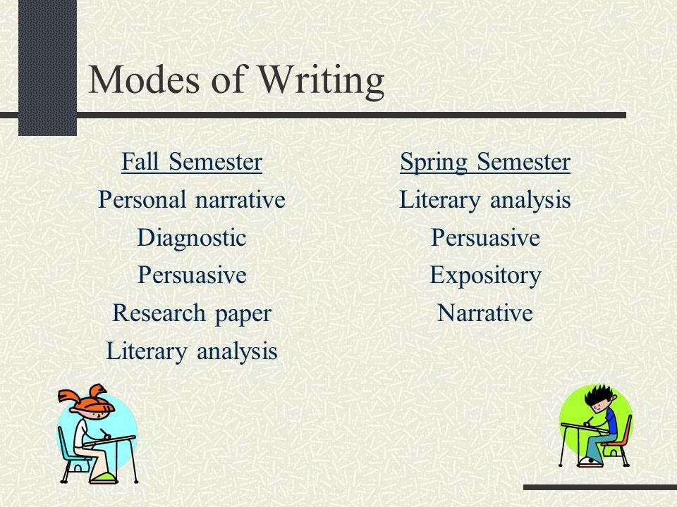 Persuasive research essay