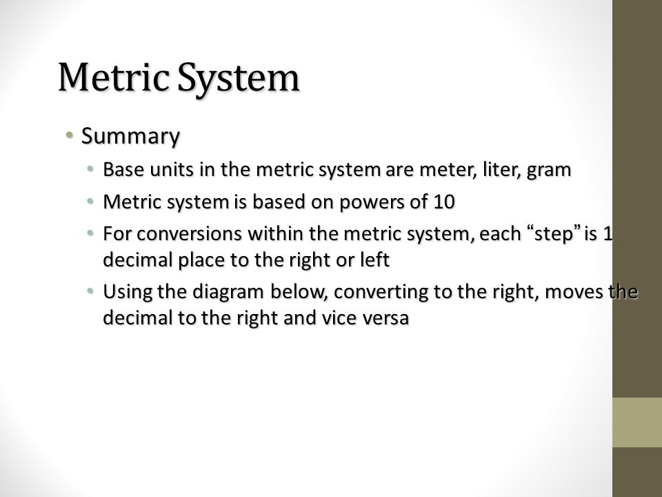 Metric System Official Name International System of Units (SI