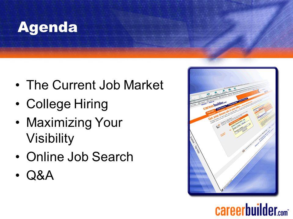 INTERNET JOB SEARCHING SITES Jobcentral CareerJournal
