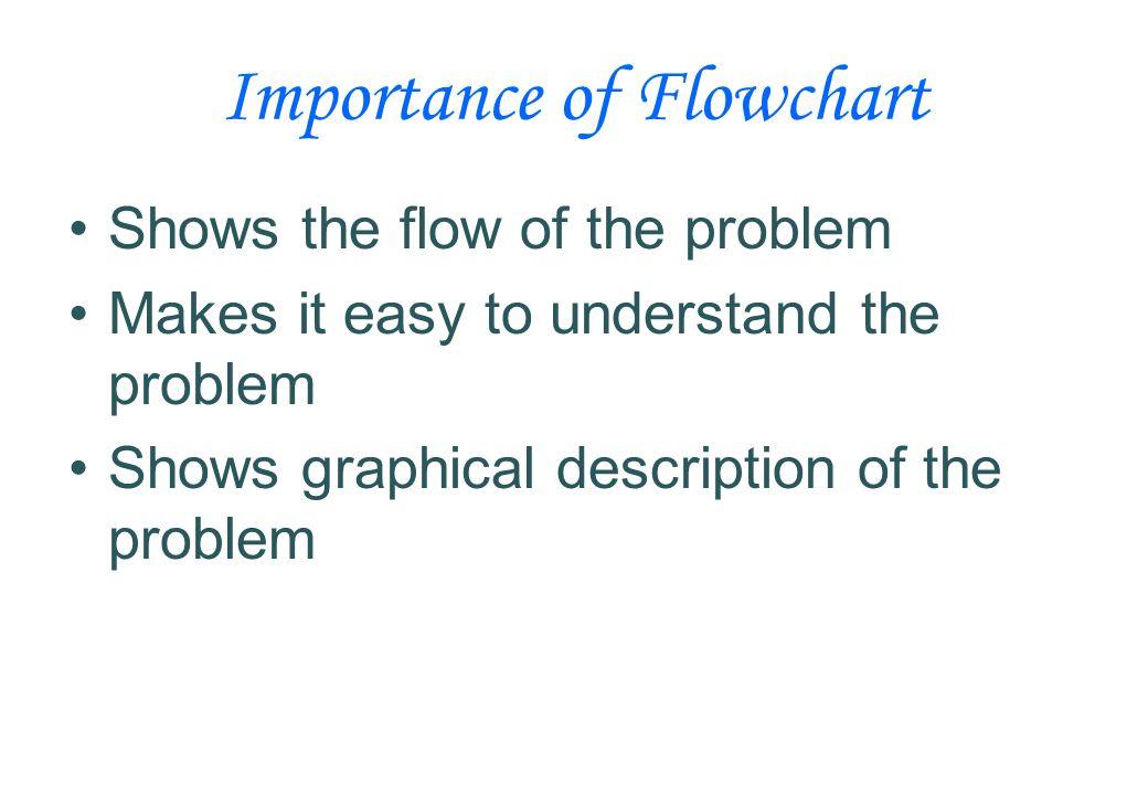 EZYFLO Aim of EZYFLO To draw simple flowcharts To reduce the memory