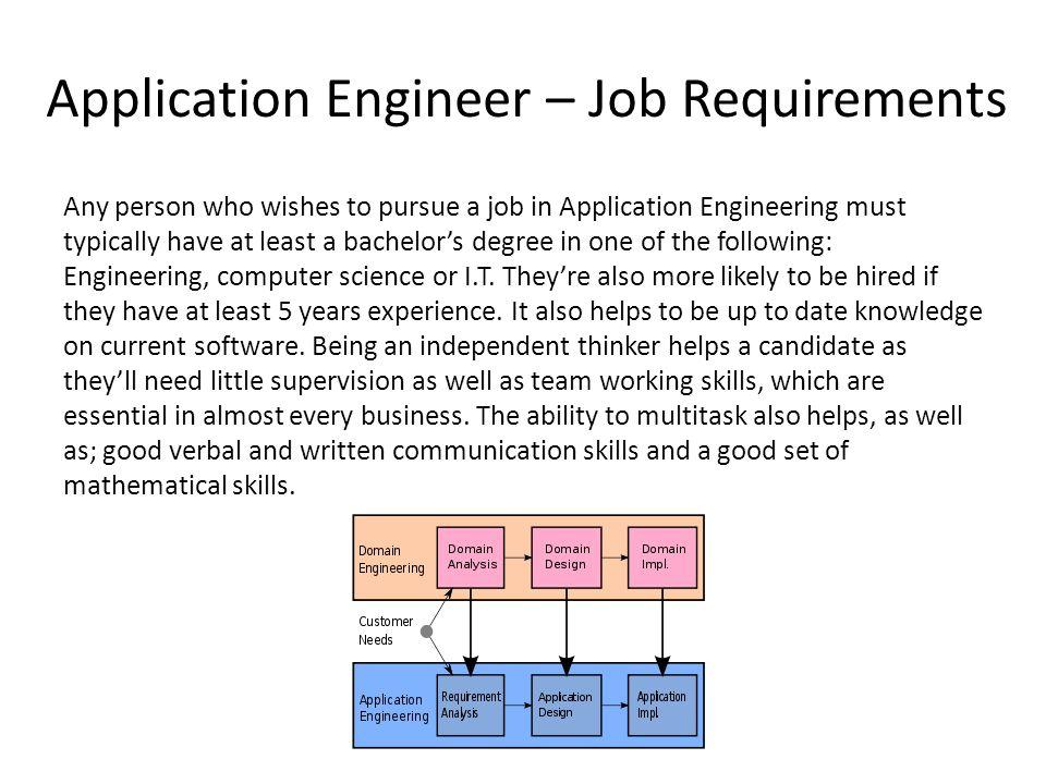 Application engineer job description 6149265 - metabo01info - engineer job description