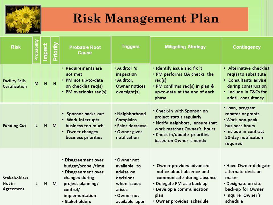 time management schedule maker - Apmayssconstruction