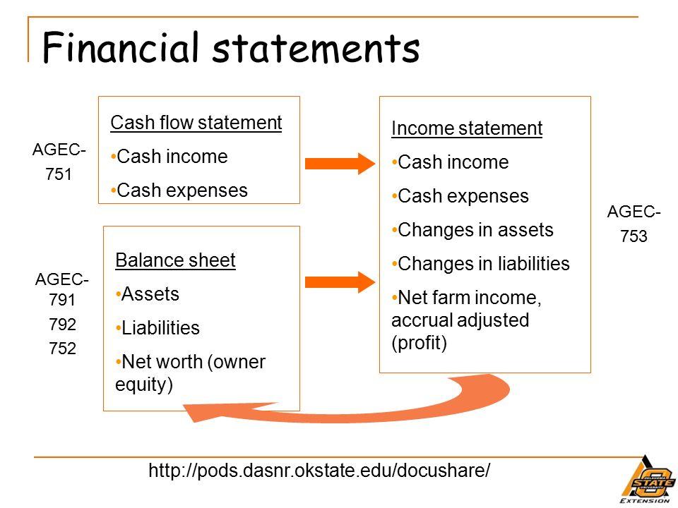 Financial Statements Damona Doye OSU Extension Economist - ppt download - assets liabilities net worth