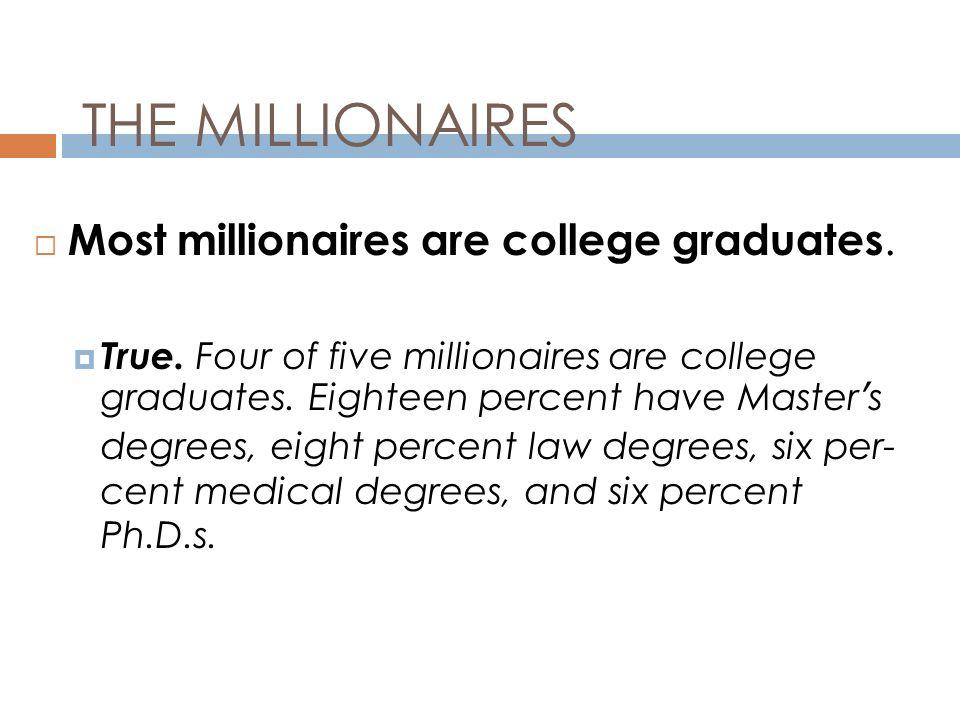recent college graduate budget - Romeolandinez