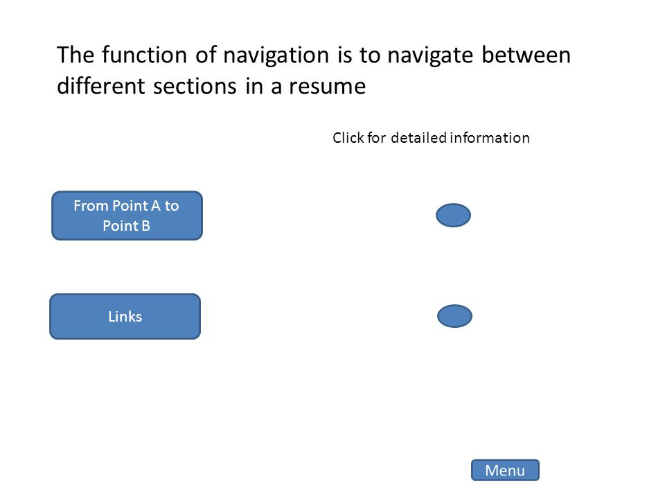 What makes a good interactive resume? Click for detailed information