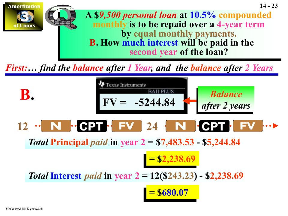 Amortization of Loans Amortization of Loans 3 3 McGraw-Hill Ryerson