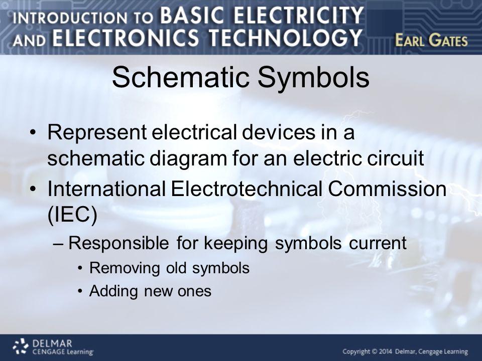 international wiring diagram symbols wiring diagram symbols car