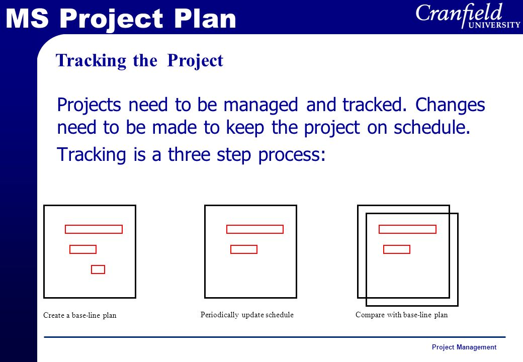 Project Management Project Management Kamal Sehdev 19 January ppt