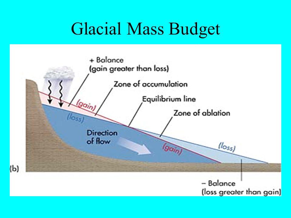Landforms Geography Glaciers Glacial Geomorphology Development of a