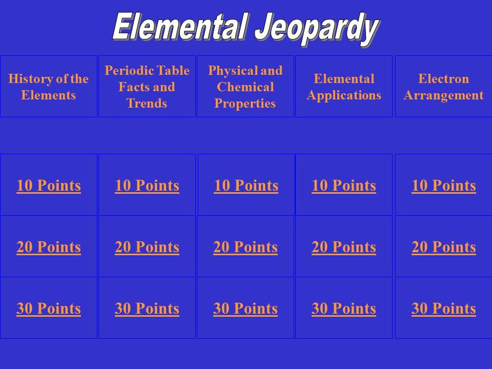 20lovely Electronic Configuration Tablepotassium Electron10 useful