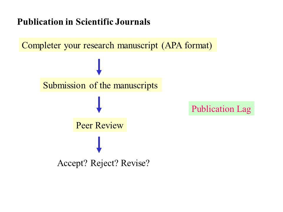 research reporting format yelomdigitalsite