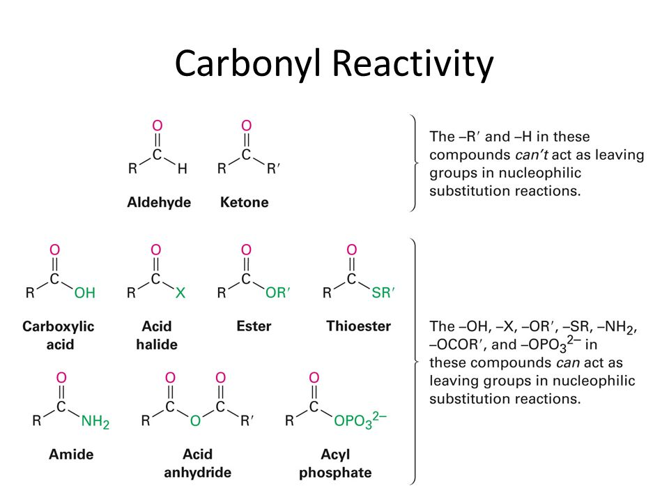 carbonyl reactivity Chemistry Organic Pinterest Chemistry - collection letter example