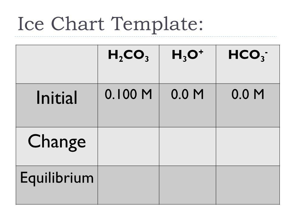 ice chart - Athiykhudothiharborcity - chemistry chart template