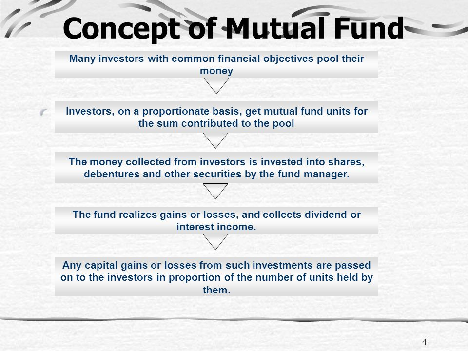1 Domestic Mutual Funds 2 What is a Mutual Fund \u2013 its advantages