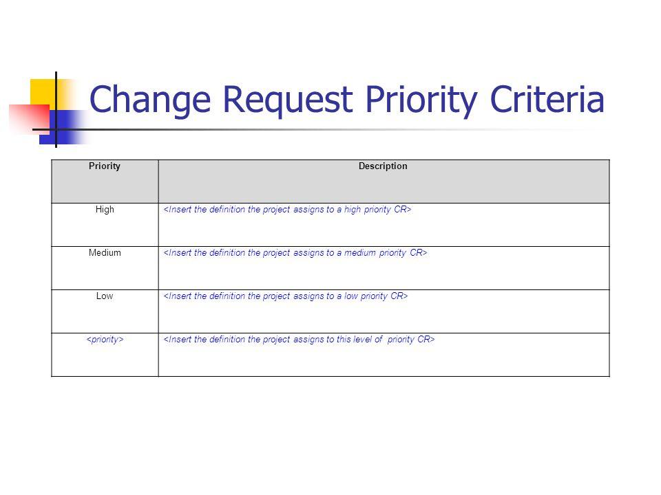 Session Change Management Plan Session Outline Change Requests