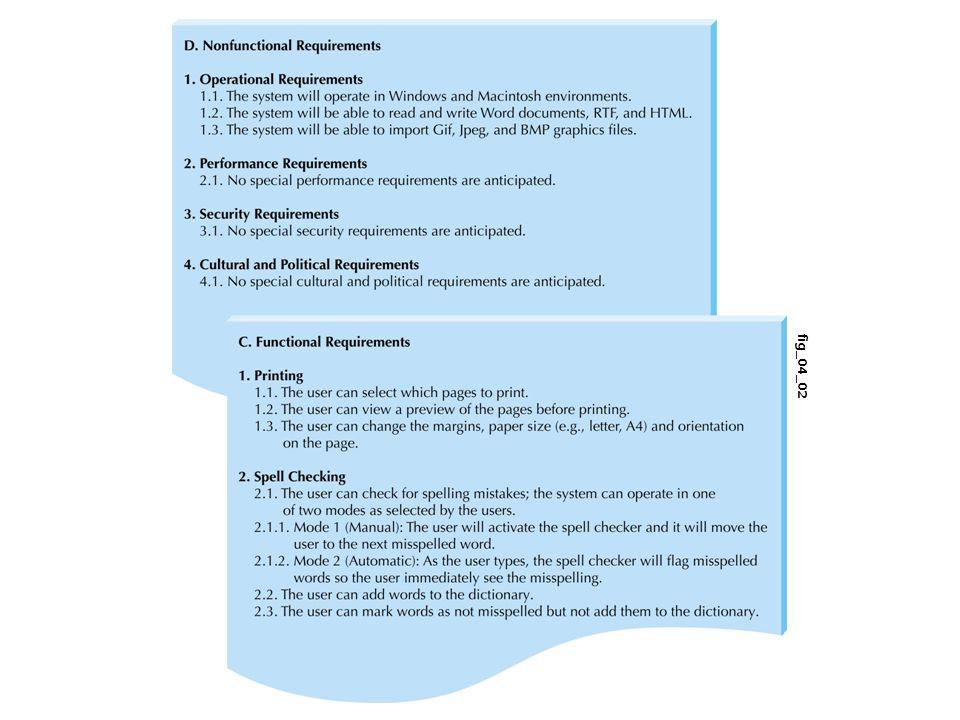 Sample Requirement Analysis sample needs analysis hitecauto - business requirement documents