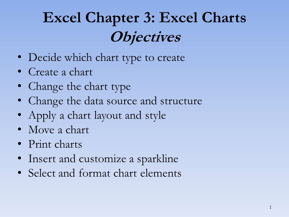 Excel Chapter 3 Excel Charts Objectives Decide which chart type to