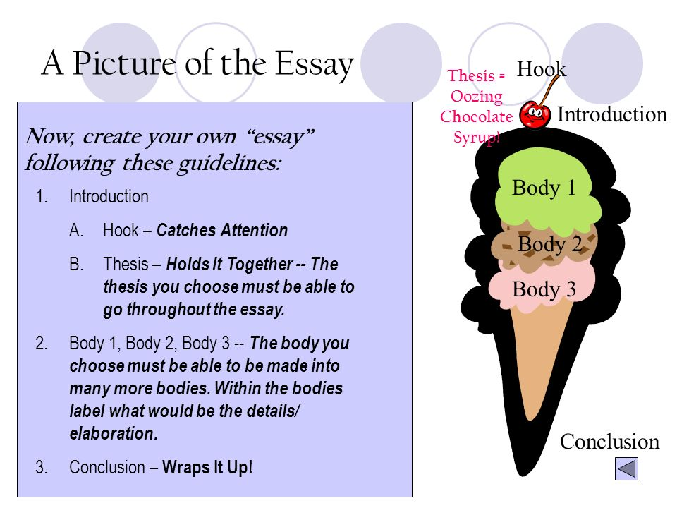 Parts in an essay - PDFBasic Essay Format - parts of an essay