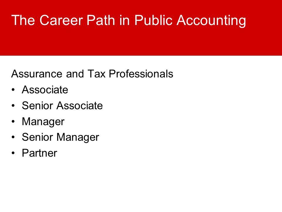 Buy essay on career path
