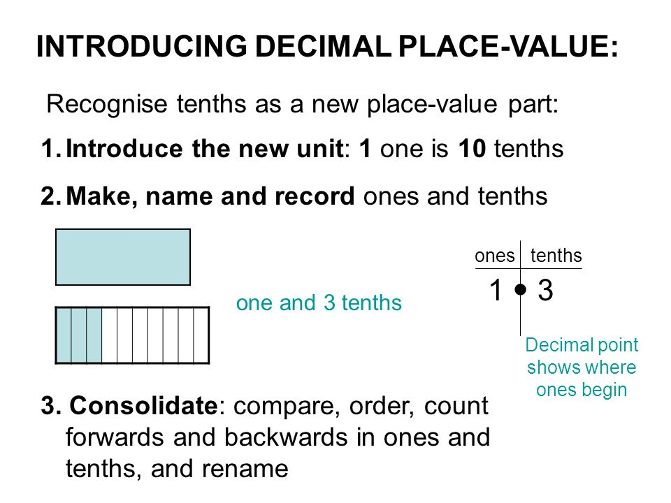 OVERVIEW Intuitive, informal fraction ideas Partitioning \u2013 the - place value unit