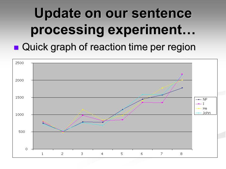 Week 6 Statistics etc GRS LX 865 Topics in Linguistics - ppt download