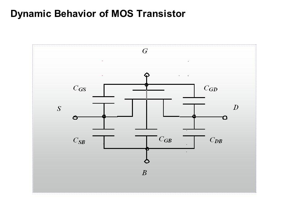 Dynamic Behavior of MOS Transistor The Gate Capacitance t ox n + n - mos transistor