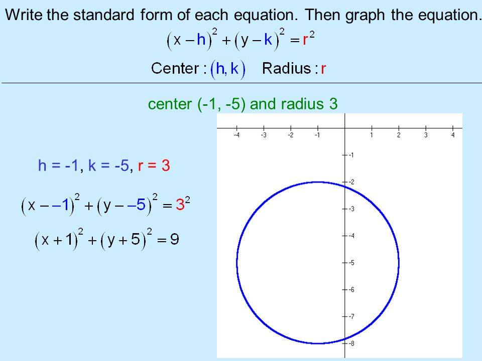 Section 62 \u2013 The Circle Write the standard form of each equation