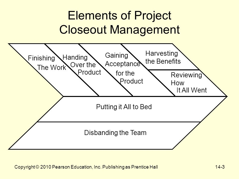 Project Closeout Project Closure Template V Project Closeout