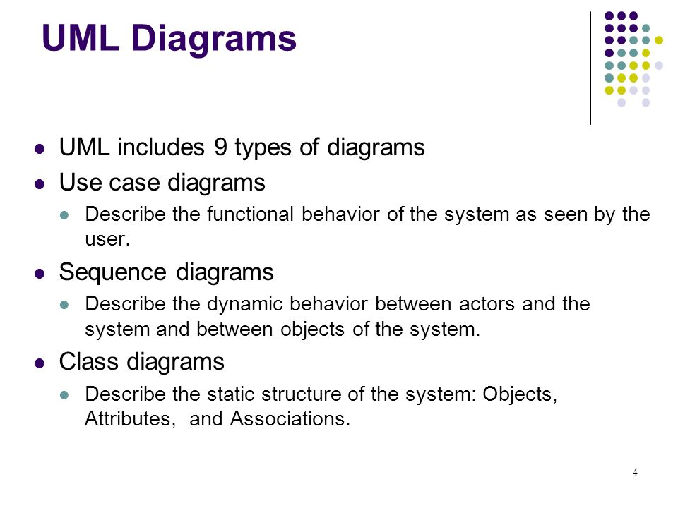 UML Review of Use case diagrams 2 Unified Modeling Language The